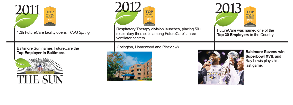 Senior Care in Baltimore